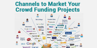 Channels to Market Your Crowd Funding Projects
